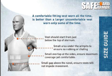 Vest Fit Guide